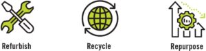 unisource solutions sustainability